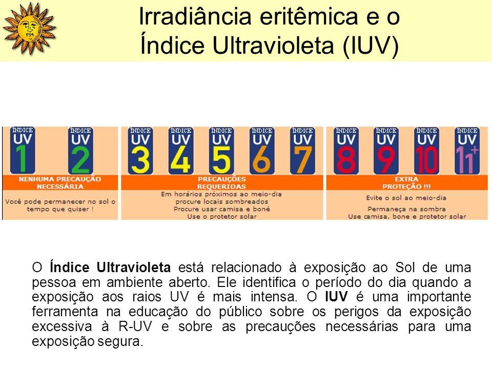 Irradiância eritêmica e o Índice Ultravioleta (IUV) O Índice Ultravioleta está relacionado à exposição ao Sol de uma pessoa em ambiente aberto. Ele id