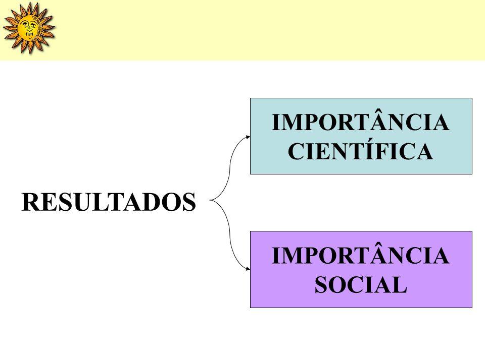RESULTADOS IMPORTÂNCIA CIENTÍFICA IMPORTÂNCIA SOCIAL