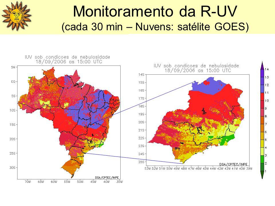 Monitoramento da R-UV (cada 30 min – Nuvens: satélite GOES)