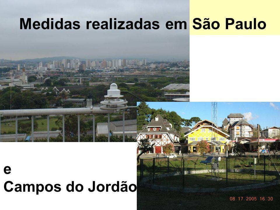 Medidas realizadas em São Paulo e Campos do Jordão