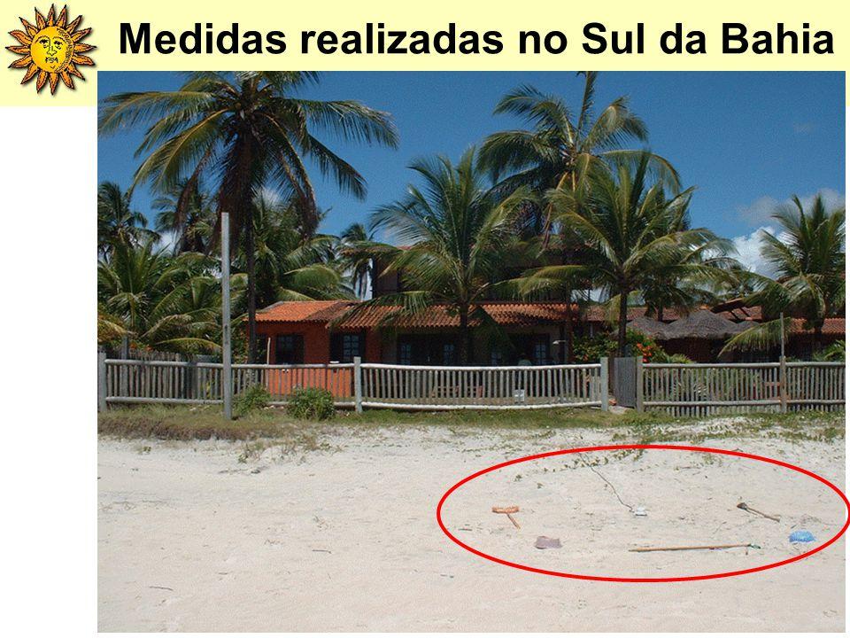 Medidas realizadas no Sul da Bahia