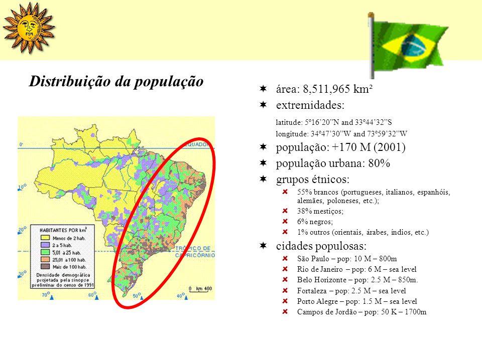 área: 8,511,965 km² extremidades: latitude: 5º1620N and 33º4432S longitude: 34º4730W and 73º5932W população: +170 M (2001) população urbana: 80% grupo