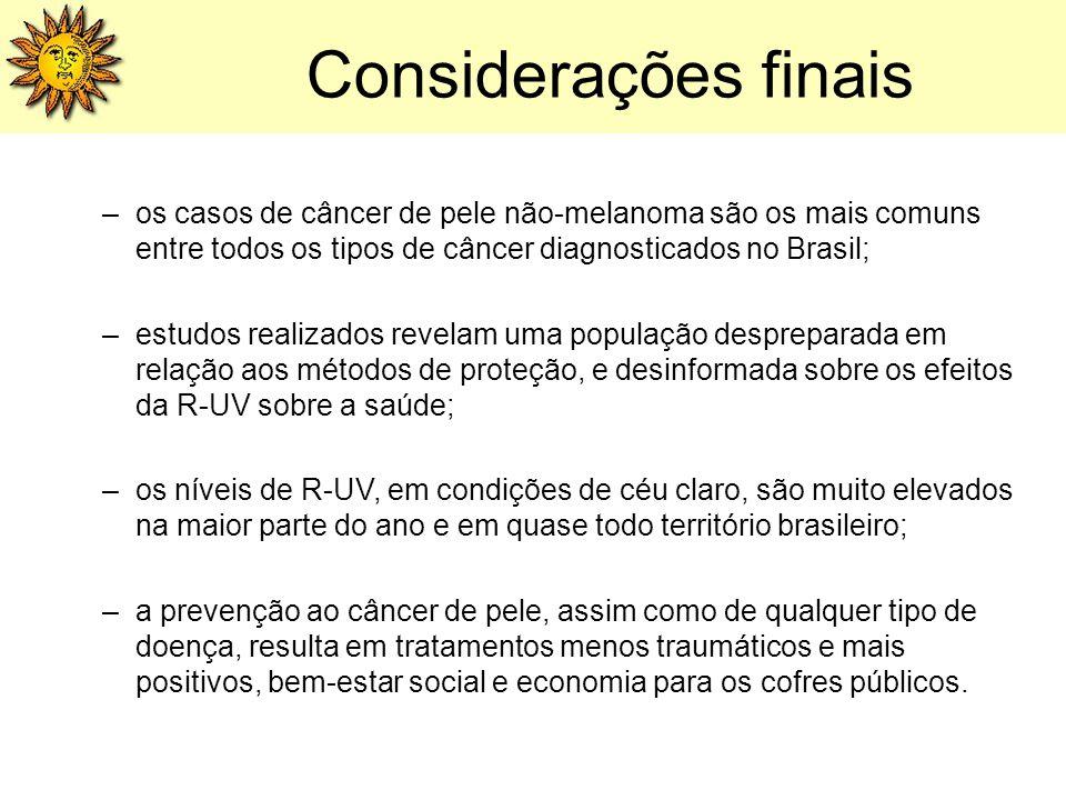 Considerações finais –os casos de câncer de pele não-melanoma são os mais comuns entre todos os tipos de câncer diagnosticados no Brasil; –estudos rea