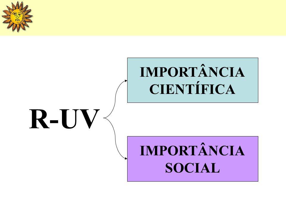 IMPORTÂNCIA CIENTÍFICA IMPORTÂNCIA SOCIAL R-UV