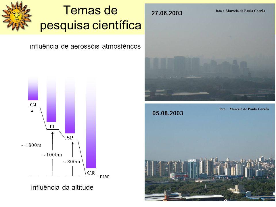 Temas de pesquisa científica CJ SP CR ~ 1800m ~ 800m mar IT ~ 1000m influência de aerossóis atmosféricos influência da altitude 05.08.200327.06.2003 i