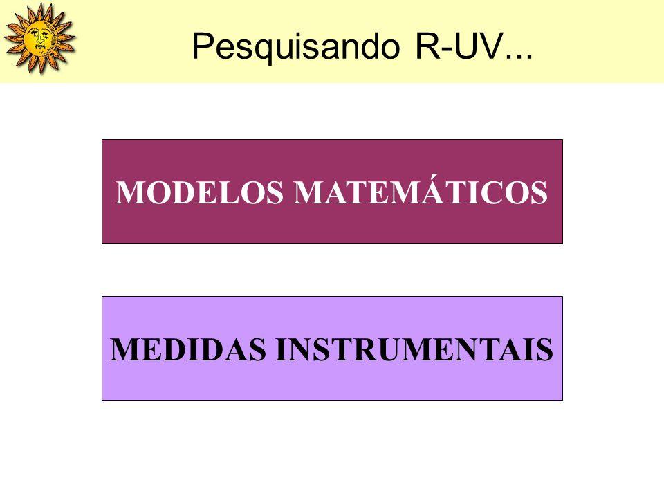 MODELOS MATEMÁTICOS MEDIDAS INSTRUMENTAIS Pesquisando R-UV...
