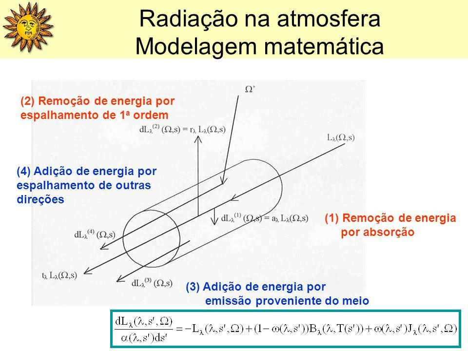 Radiação na atmosfera Modelagem matemática (1)Remoção de energia por absorção (2) Remoção de energia por espalhamento de 1 a ordem (3) Adição de energ