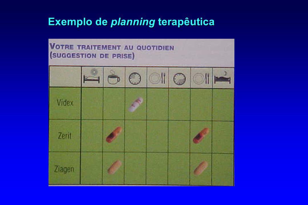 Exemplo de planning terapêutica