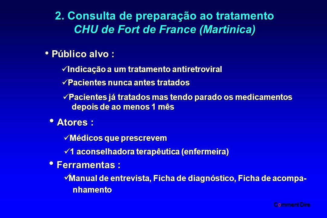 2. Consulta de preparação ao tratamento CHU de Fort de France (Martinica) Público alvo : Público alvo : Indicação a um tratamento antiretroviral Indic