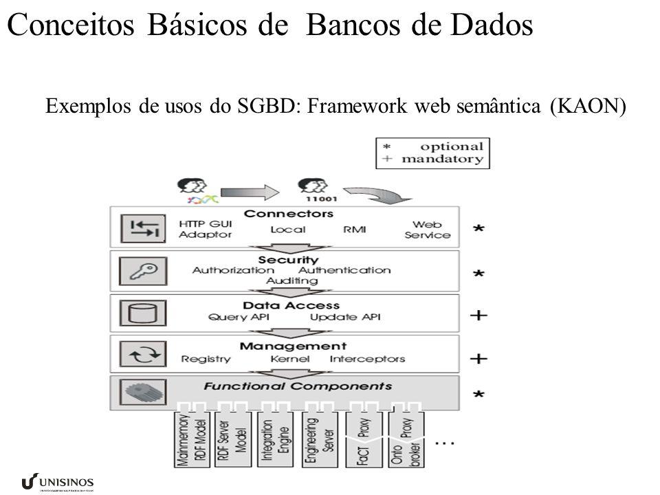 Conceitos Básicos de Bancos de Dados Exemplos de usos do SGBD: Framework web semântica (KAON)