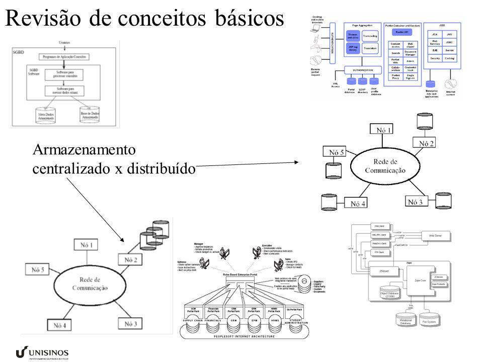 Revisão de conceitos básicos Armazenamento centralizado x distribuído