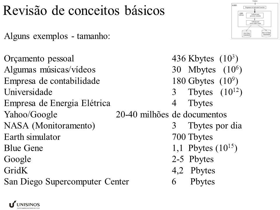 Revisão de conceitos básicos Alguns exemplos - tamanho: Orçamento pessoal436 Kbytes (10 3 ) Algumas músicas/vídeos30 Mbytes (10 6 ) Empresa de contabi