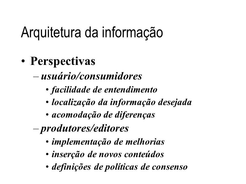 Arquitetura da informação Perspectivas –usuário/consumidores facilidade de entendimento localização da informação desejada acomodação de diferenças –p
