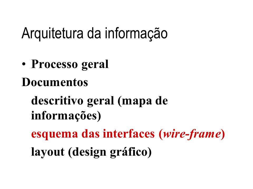 Arquitetura da informação Processo geral Documentos descritivo geral (mapa de informações) esquema das interfaces (wire-frame) layout (design gráfico)
