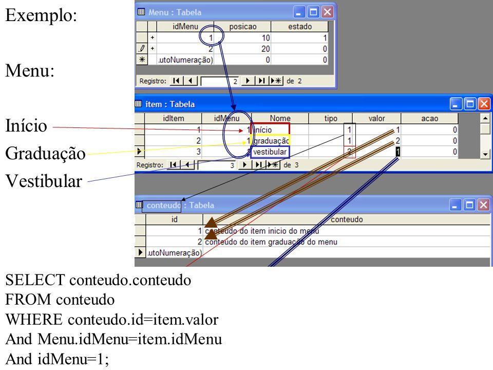 Exemplo: Menu: Início Graduação Vestibular SELECT conteudo.conteudo FROM conteudo WHERE conteudo.id=item.valor And Menu.idMenu=item.idMenu And idMenu=