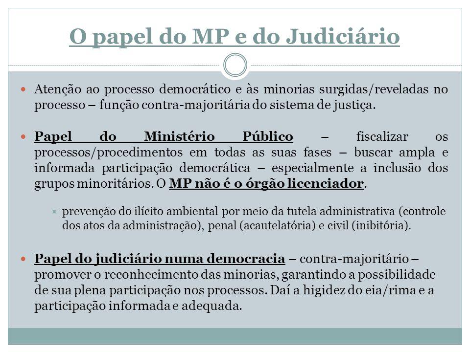 O papel do MP e do Judiciário Atenção ao processo democrático e às minorias surgidas/reveladas no processo – função contra-majoritária do sistema de j