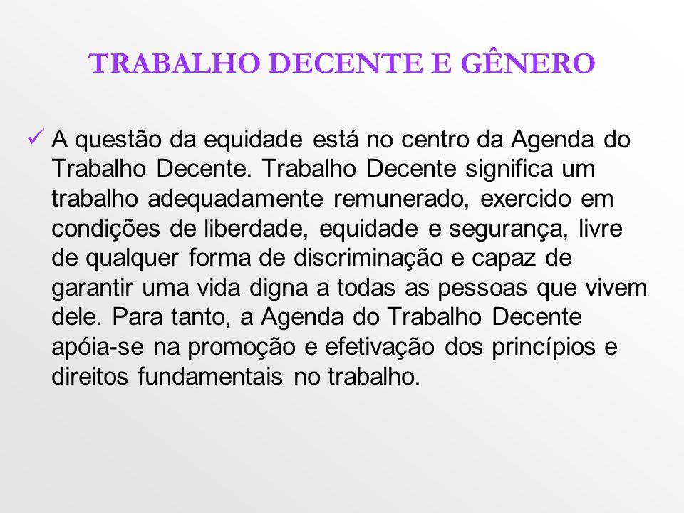 TRABALHO DECENTE E GÊNERO A questão da equidade está no centro da Agenda do Trabalho Decente.