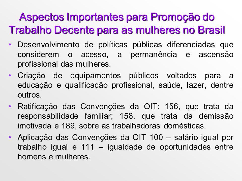 Aspectos Importantes para Promoção do Trabalho Decente para as mulheres no Brasil Desenvolvimento de políticas públicas diferenciadas que considerem o acesso, a permanência e ascensão profissional das mulheres.