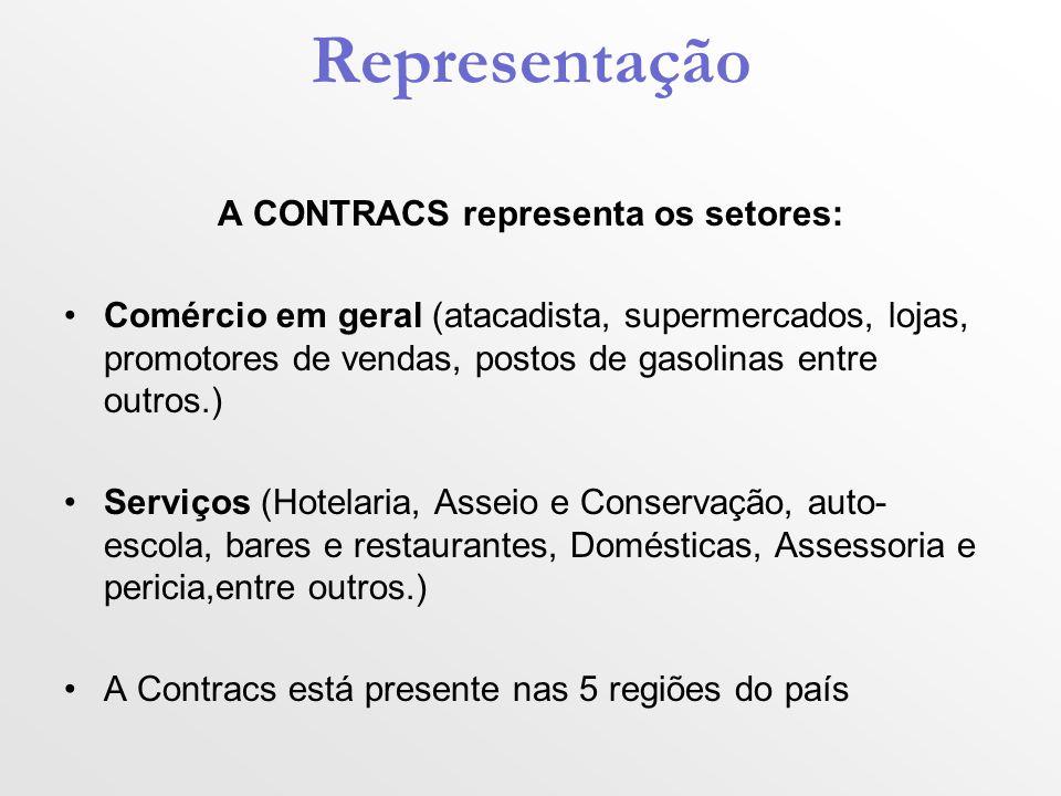 Representação A CONTRACS representa os setores: Comércio em geral (atacadista, supermercados, lojas, promotores de vendas, postos de gasolinas entre outros.) Serviços (Hotelaria, Asseio e Conservação, auto- escola, bares e restaurantes, Domésticas, Assessoria e pericia,entre outros.) A Contracs está presente nas 5 regiões do país