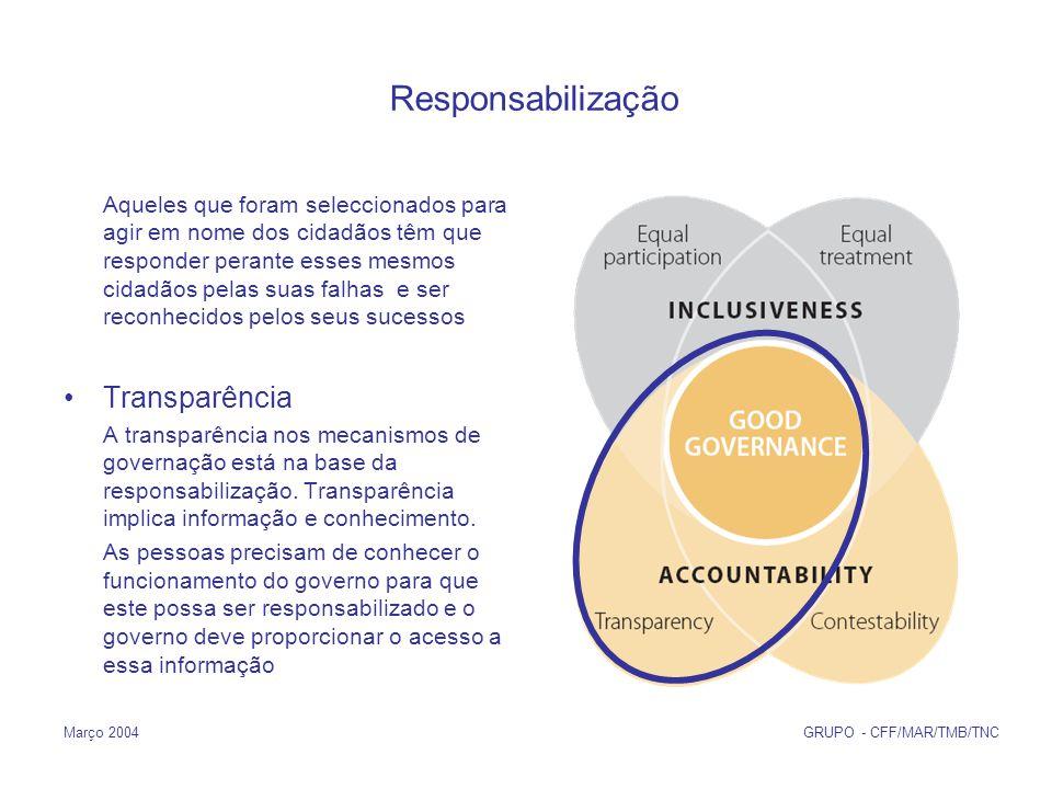 Março 2004 GRUPO - CFF/MAR/TMB/TNC Responsabilização Aqueles que foram seleccionados para agir em nome dos cidadãos têm que responder perante esses mesmos cidadãos pelas suas falhas e ser reconhecidos pelos seus sucessos Transparência A transparência nos mecanismos de governação está na base da responsabilização.