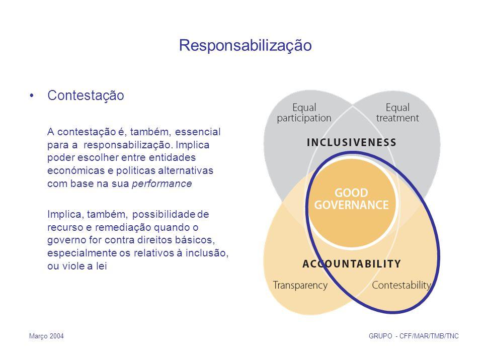 Março 2004 GRUPO - CFF/MAR/TMB/TNC Responsabilização Contestação A contestação é, também, essencial para a responsabilização.