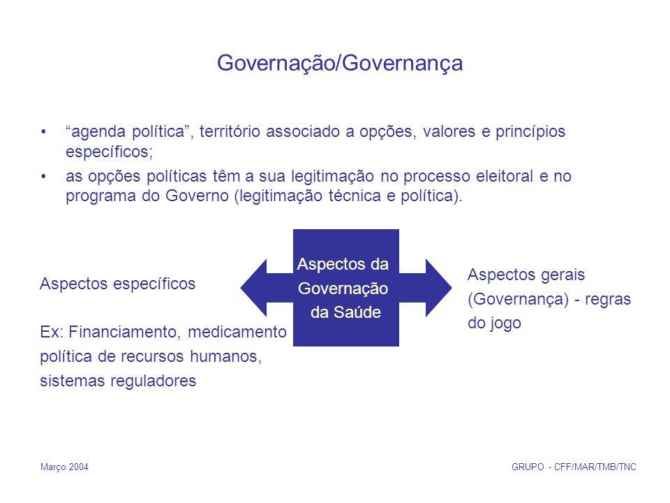Março 2004 GRUPO - CFF/MAR/TMB/TNC Governação/Governança agenda política, território associado a opções, valores e princípios específicos; as opções políticas têm a sua legitimação no processo eleitoral e no programa do Governo (legitimação técnica e política).