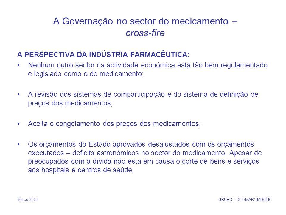 Março 2004 GRUPO - CFF/MAR/TMB/TNC A PERSPECTIVA DA INDÚSTRIA FARMACÊUTICA: Nenhum outro sector da actividade económica está tão bem regulamentado e legislado como o do medicamento; A revisão dos sistemas de comparticipação e do sistema de definição de preços dos medicamentos; Aceita o congelamento dos preços dos medicamentos; Os orçamentos do Estado aprovados desajustados com os orçamentos executados – deficits astronómicos no sector do medicamento.