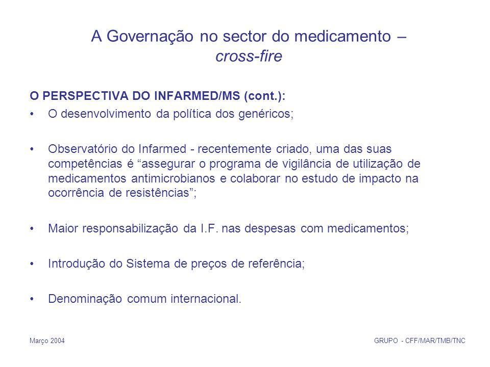 Março 2004 GRUPO - CFF/MAR/TMB/TNC O PERSPECTIVA DO INFARMED/MS (cont.): O desenvolvimento da política dos genéricos; Observatório do Infarmed - recentemente criado, uma das suas competências é assegurar o programa de vigilância de utilização de medicamentos antimicrobianos e colaborar no estudo de impacto na ocorrência de resistências; Maior responsabilização da I.F.