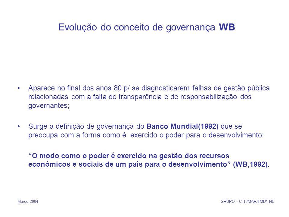 Março 2004 GRUPO - CFF/MAR/TMB/TNC Evolução do conceito de governança WB Aparece no final dos anos 80 p/ se diagnosticarem falhas de gestão pública relacionadas com a falta de transparência e de responsabilização dos governantes; Surge a definição de governança do Banco Mundial(1992) que se preocupa com a forma como é exercido o poder para o desenvolvimento: O modo como o poder é exercido na gestão dos recursos económicos e sociais de um país para o desenvolvimento (WB,1992).