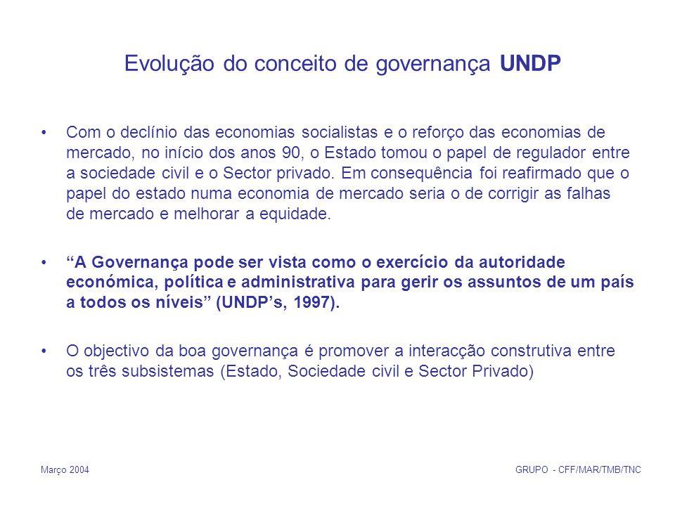 Março 2004 GRUPO - CFF/MAR/TMB/TNC Evolução do conceito de governança UNDP Com o declínio das economias socialistas e o reforço das economias de mercado, no início dos anos 90, o Estado tomou o papel de regulador entre a sociedade civil e o Sector privado.