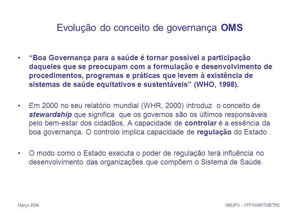 Março 2004 GRUPO - CFF/MAR/TMB/TNC Governança para quê.