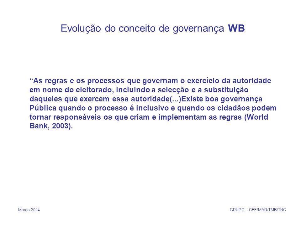 Março 2004 GRUPO - CFF/MAR/TMB/TNC Cross-fire 2 A Governança na Política do medicamento: Governo / Ind.