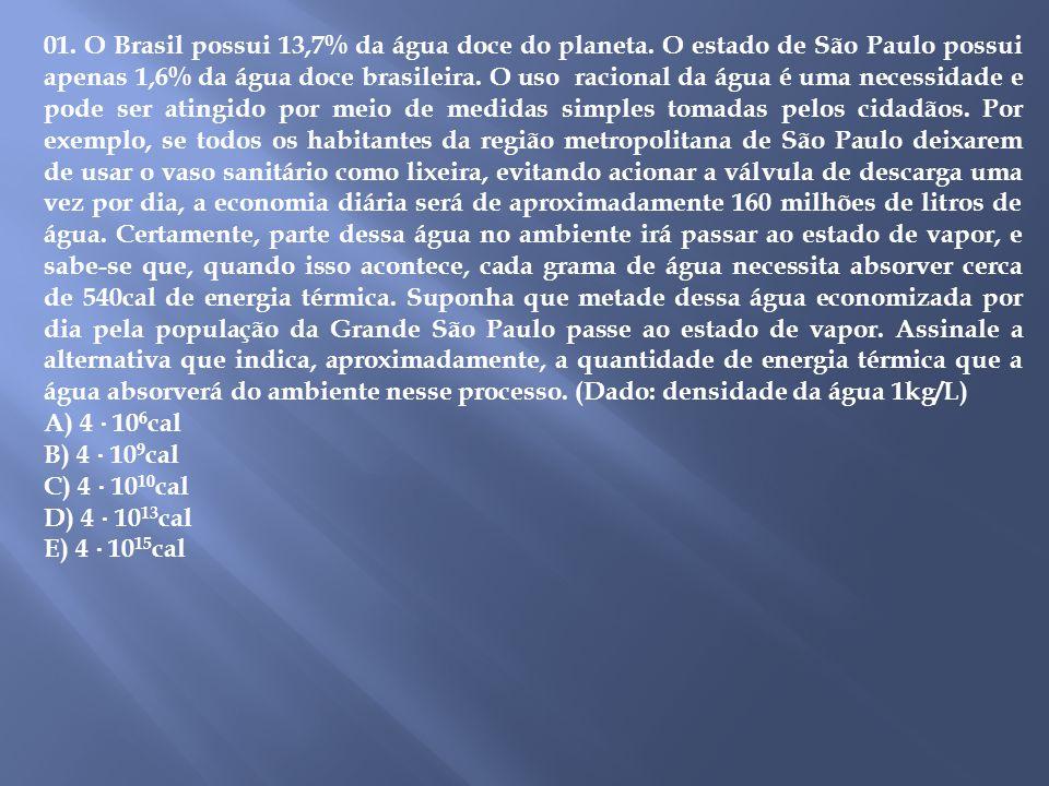01.O Brasil possui 13,7% da água doce do planeta.