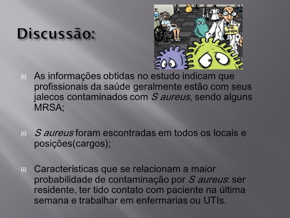 As informações obtidas no estudo indicam que profissionais da saúde geralmente estão com seus jalecos contaminados com S aureus, sendo alguns MRSA; S
