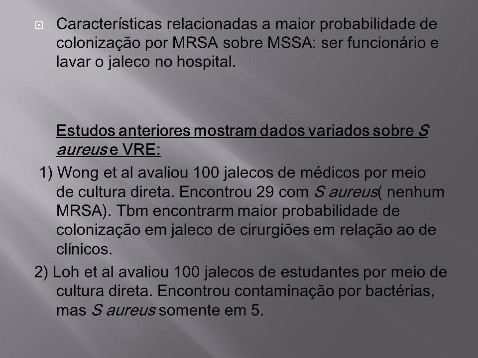 Características relacionadas a maior probabilidade de colonização por MRSA sobre MSSA: ser funcionário e lavar o jaleco no hospital. Estudos anteriore