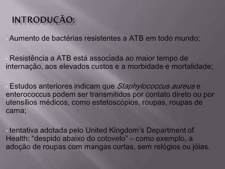 Aumento de bactérias resistentes a ATB em todo mundo; Resistência a ATB está associada ao maior tempo de internação, aos elevados custos e a morbidade