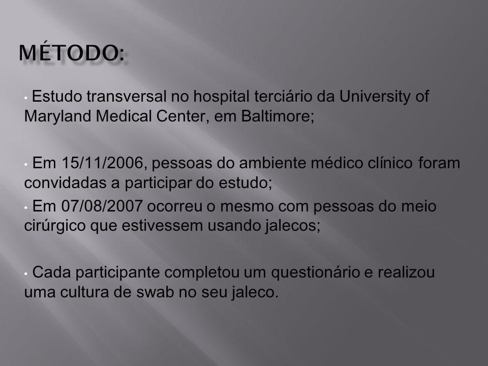 Estudo transversal no hospital terciário da University of Maryland Medical Center, em Baltimore; Em 15/11/2006, pessoas do ambiente médico clínico for