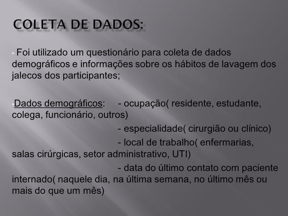 Foi utilizado um questionário para coleta de dados demográficos e informações sobre os hábitos de lavagem dos jalecos dos participantes; Dados demográ