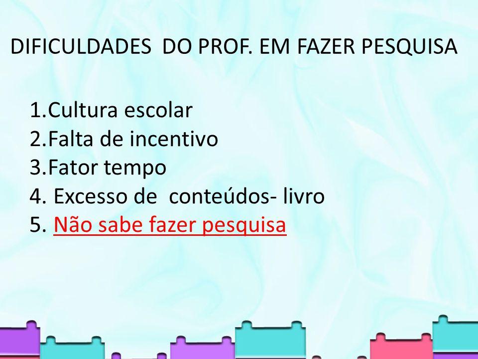 DIFICULDADES DO PROF.EM FAZER PESQUISA 1.Cultura escolar 2.Falta de incentivo 3.Fator tempo 4.