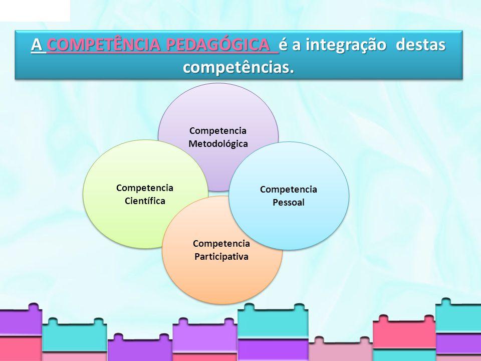 A COMPETÊNCIA PEDAGÓGICA é a integração destas competências.