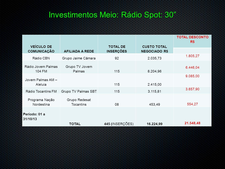 Investimentos Meio: Rádio Spot: 30 VEÍCULO DE COMUNICAÇÃOAFILIADA A REDE TOTAL DE INSERÇÕES CUSTO TOTAL NEGOCIADO R$ TOTAL DESCONTO R$ Rádio CBNGrupo