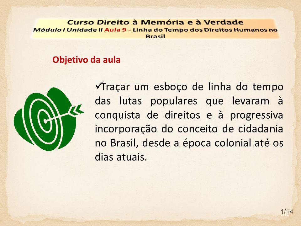 Traçar um esboço de linha do tempo das lutas populares que levaram à conquista de direitos e à progressiva incorporação do conceito de cidadania no Brasil, desde a época colonial até os dias atuais.