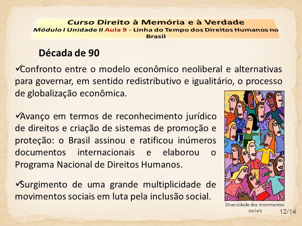 12/14 Confronto entre o modelo econômico neoliberal e alternativas para governar, em sentido redistributivo e igualitário, o processo de globalização