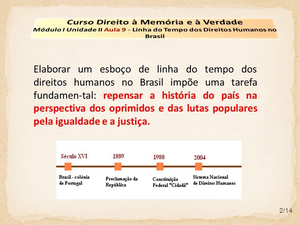 Elaborar um esboço de linha do tempo dos direitos humanos no Brasil impõe uma tarefa fundamen-tal: repensar a história do país na perspectiva dos oprimidos e das lutas populares pela igualdade e a justiça.