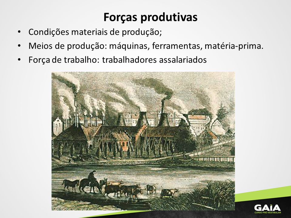 Forças produtivas Condições materiais de produção; Meios de produção: máquinas, ferramentas, matéria-prima. Força de trabalho: trabalhadores assalaria