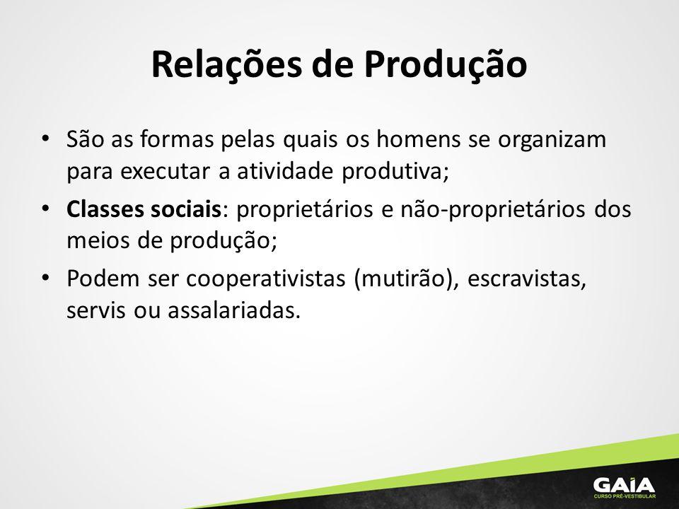 Relações de Produção São as formas pelas quais os homens se organizam para executar a atividade produtiva; Classes sociais: proprietários e não-propri