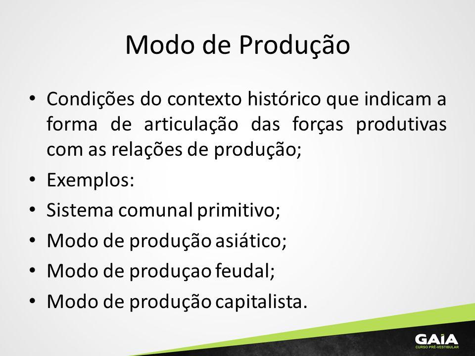 Modo de Produção Condições do contexto histórico que indicam a forma de articulação das forças produtivas com as relações de produção; Exemplos: Siste