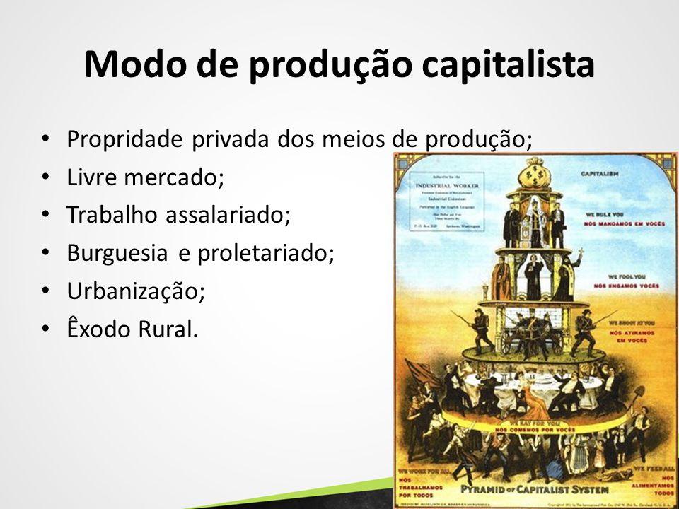 Modo de produção capitalista Propridade privada dos meios de produção; Livre mercado; Trabalho assalariado; Burguesia e proletariado; Urbanização; Êxo