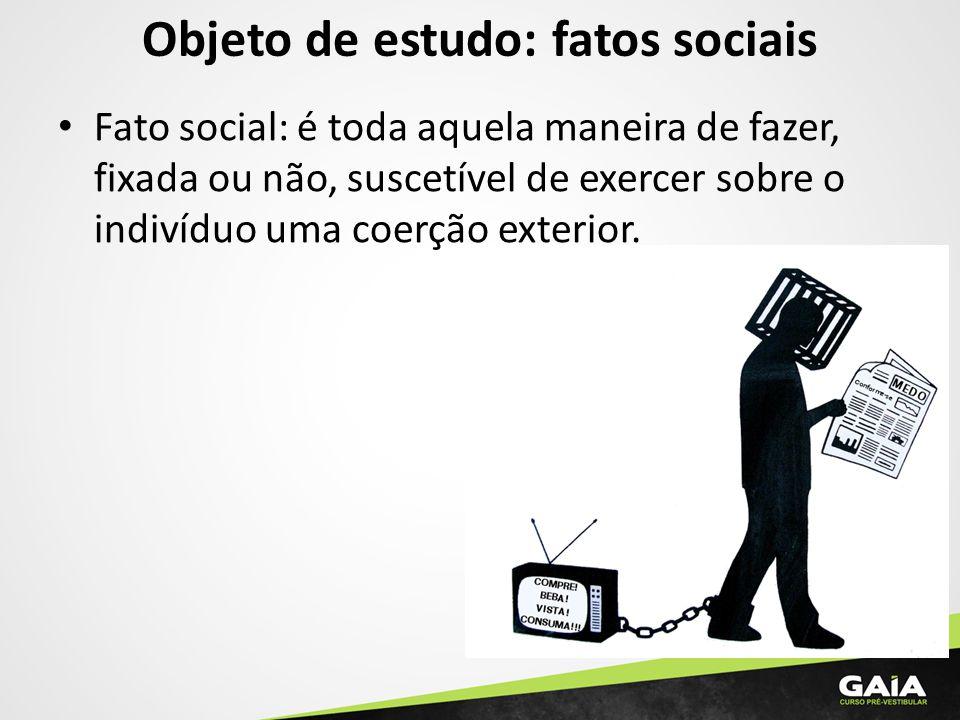 Objeto de estudo: fatos sociais Fato social: é toda aquela maneira de fazer, fixada ou não, suscetível de exercer sobre o indivíduo uma coerção exteri