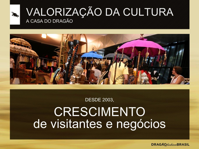 VALORIZAÇÃO DA CULTURA A CASA DO DRAGÃO DESDE 2003, CRESCIMENTO de visitantes e negócios